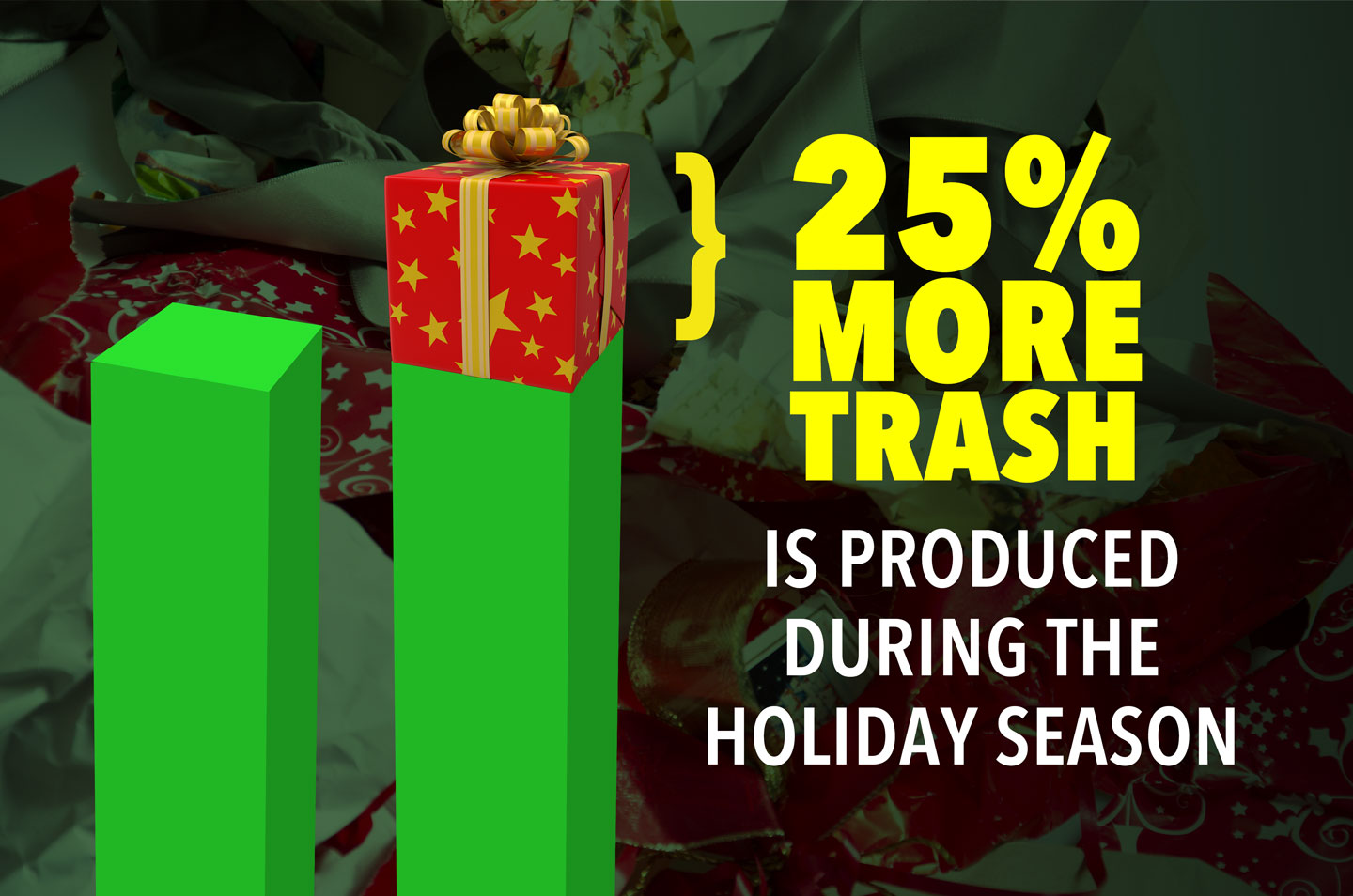 10 tips to reduce holiday waste